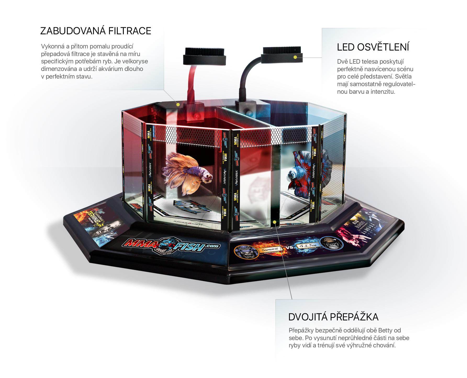 Speciální malé akvárium MMA Fisch, ambasador Karlos Vémola